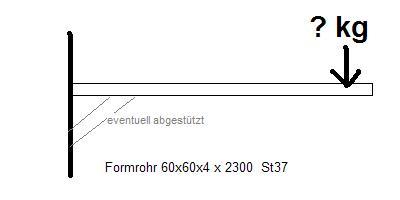Skizze_Formrohr.JPG