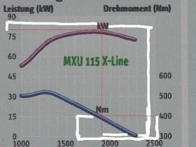 MXU115 X-Line.jpg