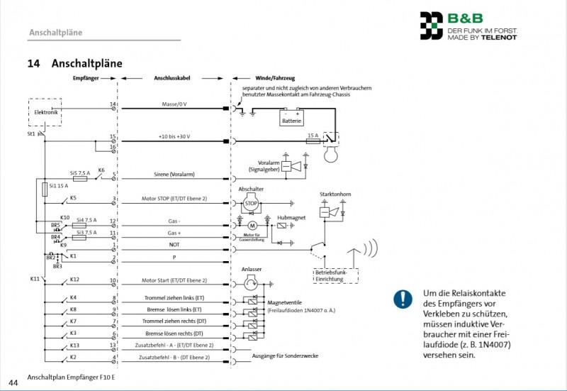 B&B_F10E_Anschaltplan.jpg