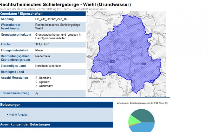 Grundwasserkörper Sauerland.jpg