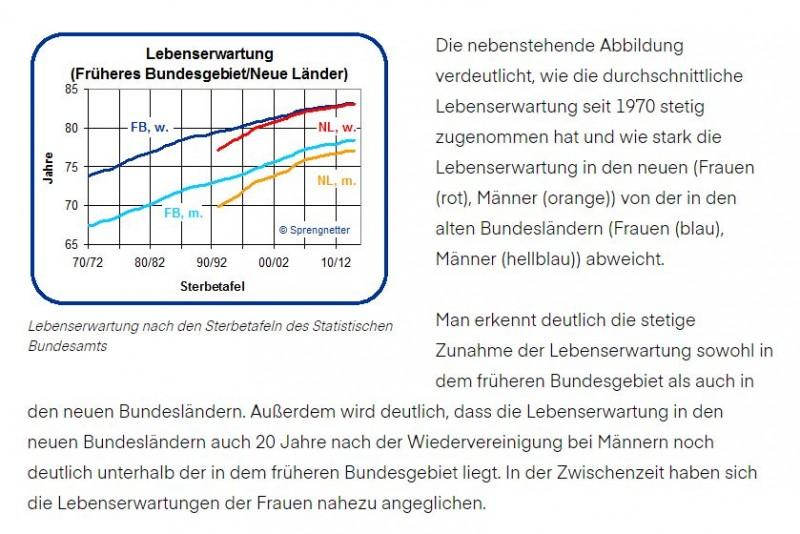 Lebenserwartung.JPG