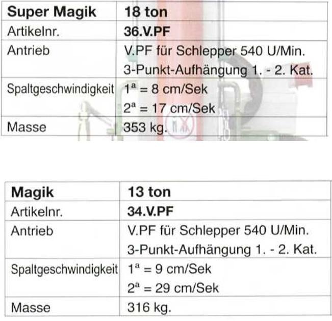 Thor Magik Supermagik Zapfwelle.jpg
